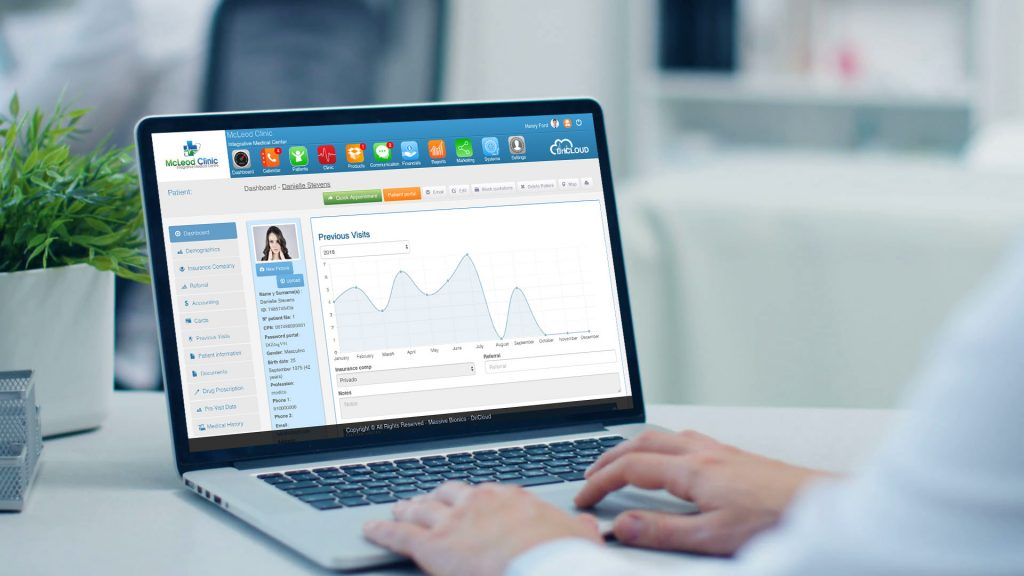 Software Gestion clinica